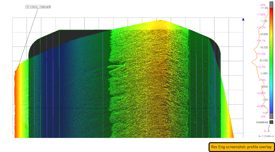 3D scanning firm's reversal of subsea methodology accelerates data capture to resolve technical challenge